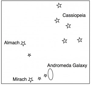 Finding Andromeda Galaxy