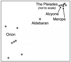 Finding Pleiades